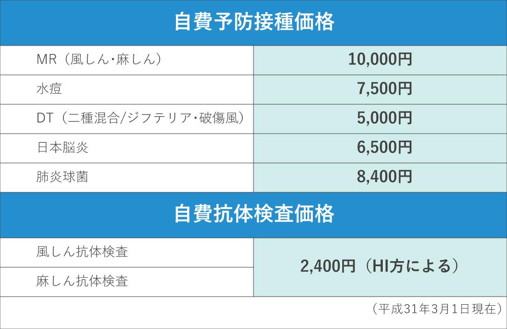 予防接種価格・抗体検査価格